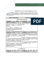 Informe Cambios Contenidos en El Reglamento de La Ley de Contrataciones Del Estado