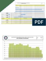 HISTOGRAMA PERSONAL Y EQUIPOS 19-01-09.xls