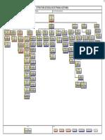 Estructura de Desglose de Trabajo - A3