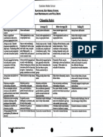 Citizenship Rubric