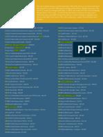 CertMag-Vol-12-Issue-1-Salary-Survey-Top-75.pdf