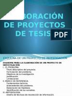 Elaboración de Proyectos de Tesis