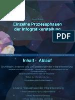 Keynote Entstehungsprozess Zur Infografik Folien