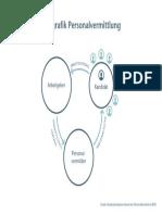 BAP Infografik Personalvermittlung