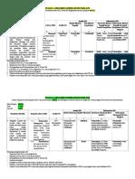 Tugas 2 & 3. Analisis KI KD_Pengetahuan & Ketrampilan Gregorius Andika R Okeee