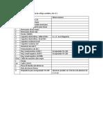 Lista Material Fuente de Volt Variable y Fija 5V
