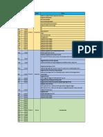 Agenda Kunjungan Lapangan LI 2016