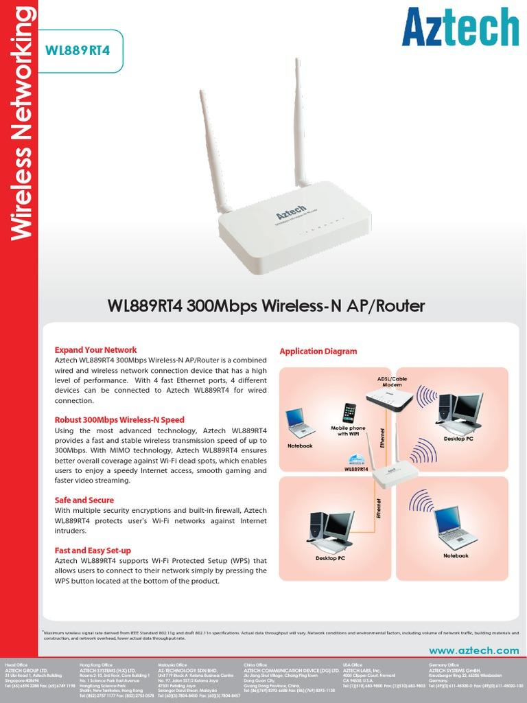 SKU01014149_1 | Wi Fi | Wireless Lan