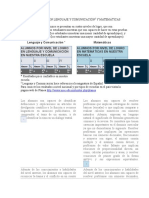 Niveles de Logro en Lenguaje y Comunicación1 Tele