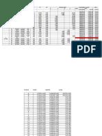 Excel Topografia