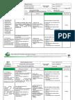 Formato PlanEvaluacion Del Sistema de Aire Acondicionado Del Grupo 601