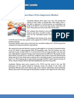 Aurobindo Pharma Share Price Impresses Market
