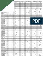 StudentvsCourses PGDM II (2015 17) Term VI