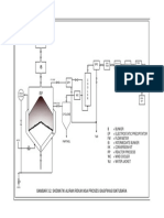 Skematik Aliran Rekayasa Proses Gasifikasi Batubara-Model