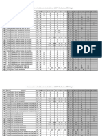Distribución de la programación de los Laboratorios de Idiomas por grupo 2017-1.