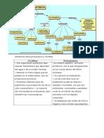 Diferencia Entre Protozoarios y Ficofitas