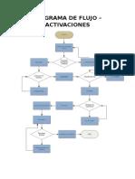 Diagrama de Flujo - Activaciones