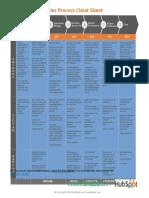 Sales Methodology Cheat Sheet