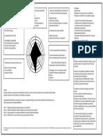 Estrategia y Selección de Materiales