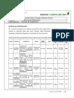 21082016 Infraestructura Baruta Memoria y Cuenta