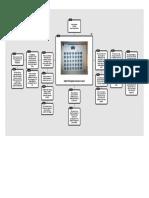 aet 500 scenario analysis digital photography classroom layout