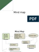 Mind Map Modul Ss Kasus 1