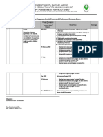 2.Lampiran URTUG & Taggungjawab PKM SB - Copy (2)