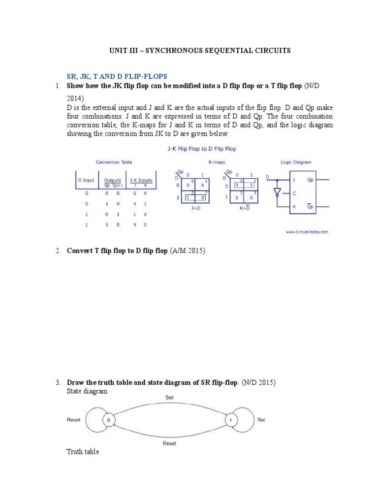 Dlc Unit 3 Part A Qa Digital Electronics Electronic Engineering Logic Diagram Of T Flip Flop