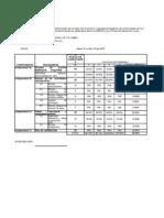 Listas de Chequeo - Info 14 - Marzo - Abril 2010
