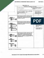 Páginas DesdeStandards of the Tubular Exchanger - TEMA 8th Edition
