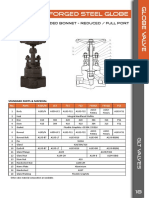 GLT Forged Globe Valve