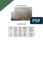 Free Vibration Graph.pdf