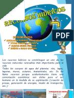 recursos hidricos