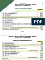 Informe Presupuestario (Entregable 2.45.1) R0_PP