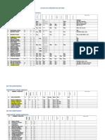 Listado de Catequesis Por Sectores Final