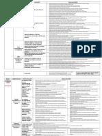 Competencias, Capacidades e Ind h,g y e Fcc Pfrh Ciclo VI