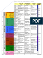 Tabla Tiempos Geologicos Geologia