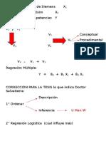 Cuasiexperimento_2indep y 1depend