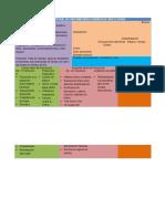 HISTORIA NATURAL DE ENFERMEDADES DIARREICAS  INFECCIOSAS.docx