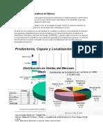 Industria de Los Cosméticos en México