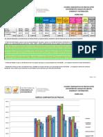 3_cuadro Comparativo de Precios Entre Los Diferentes Canales de Distribucion