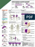 infografia_quemaduras.pdf
