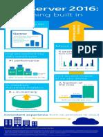SQL Server 2016 Infographic en US
