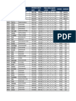 16 - YPFBT Red de Vertices Geodesicos (Planillas).pdf