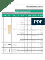 3. Materiales y Sistemas Aplicables