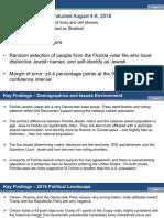 FL Jewish poll