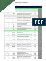 Matriz de IERL Contratas