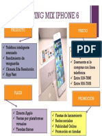 Mapa Marketing Mix iPhone 6