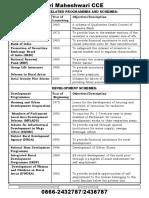 List of Govt Programmes-IBPS &SSC