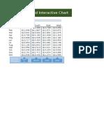 Slicer Interactive Chart